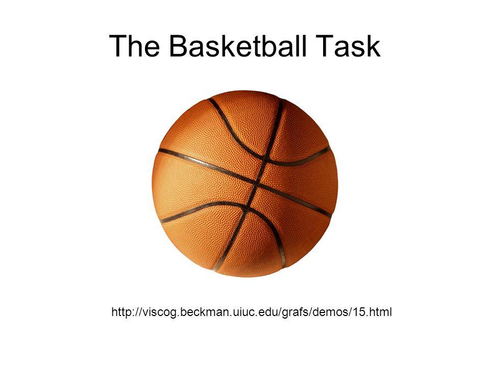 The Basketball Task http://viscog.beckman.uiuc.edu/grafs/demos/15.html
