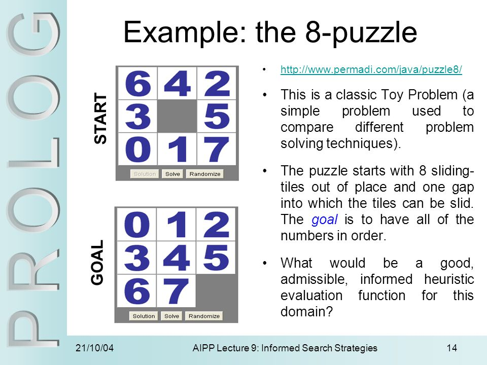 21/10/04AIPP Lecture 9: Informed Search Strategies14 Example: the 8-puzzle http://www.permadi.com/java/puzzle8/ This is a classic Toy Problem (a simpl
