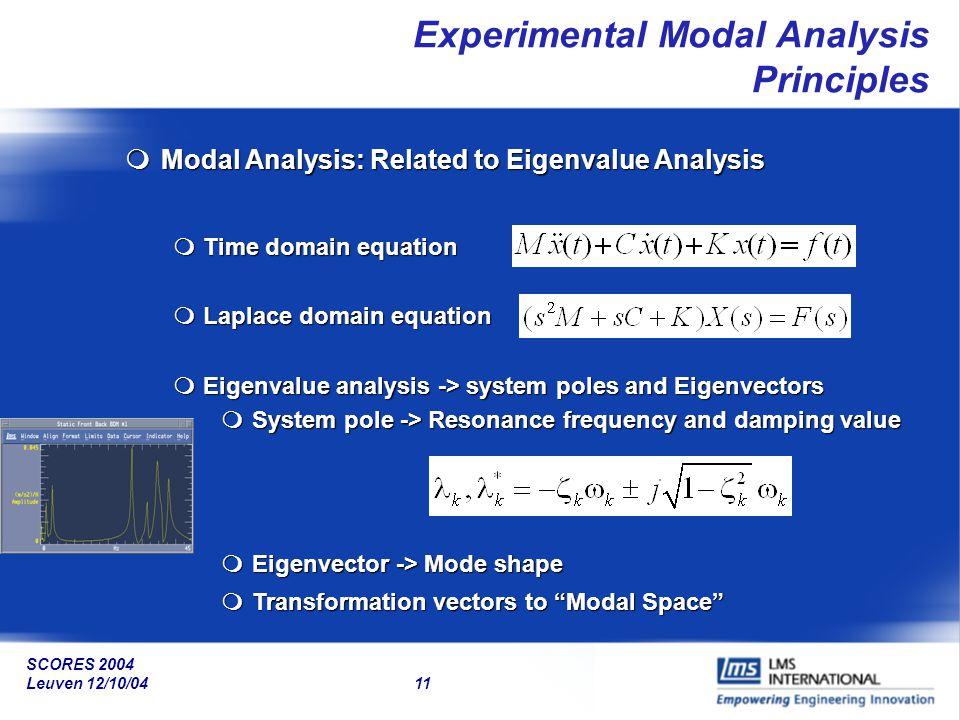 SCORES 2004 Leuven 12/10/04 11 Experimental Modal Analysis Principles mModal Analysis: Related to Eigenvalue Analysis mTime domain equation mLaplace d