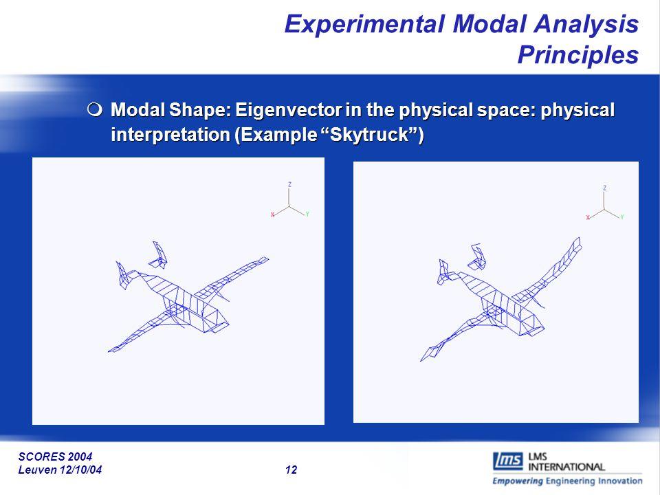 SCORES 2004 Leuven 12/10/04 12 Experimental Modal Analysis Principles mModal Shape: Eigenvector in the physical space: physical interpretation (Exampl