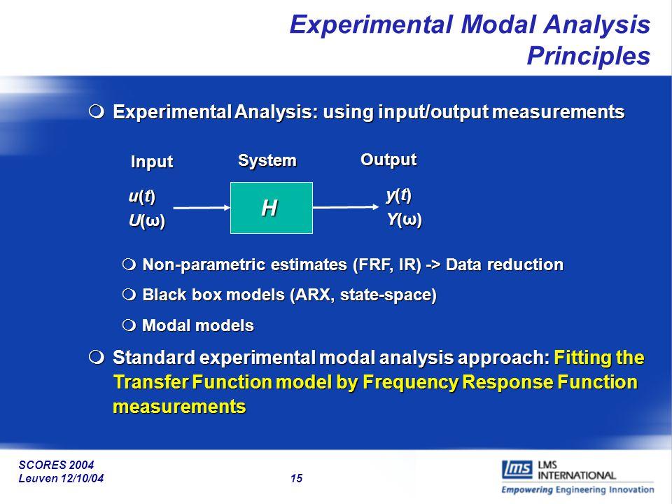SCORES 2004 Leuven 12/10/04 15 Experimental Modal Analysis Principles mExperimental Analysis: using input/output measurements mNon-parametric estimate