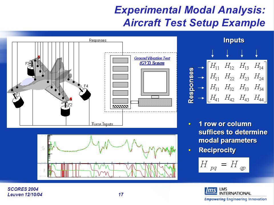 SCORES 2004 Leuven 12/10/04 17 Experimental Modal Analysis: Aircraft Test Setup ExampleInputsResponses 1 row or column suffices to determine modal par