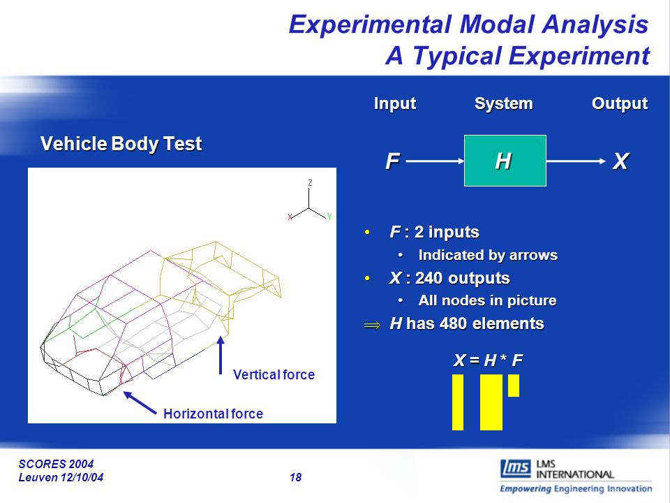 SCORES 2004 Leuven 12/10/04 18 Experimental Modal Analysis A Typical Experiment Vehicle Body Test F : 2 inputsF : 2 inputs Indicated by arrowsIndicate