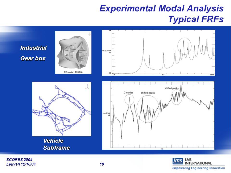 SCORES 2004 Leuven 12/10/04 19 Experimental Modal Analysis Typical FRFsIndustrial Gear box Vehicle Subframe