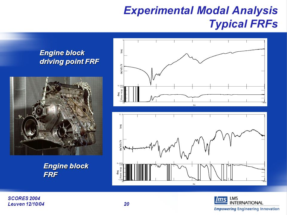 SCORES 2004 Leuven 12/10/04 20 Experimental Modal Analysis Typical FRFs Engine block driving point FRF Engine block FRF