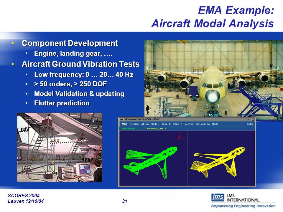 SCORES 2004 Leuven 12/10/04 31 EMA Example: Aircraft Modal Analysis Component DevelopmentComponent Development Engine, landing gear, ….Engine, landing