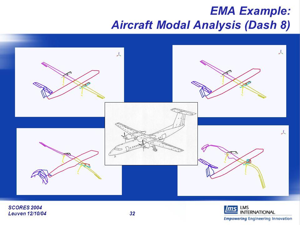 SCORES 2004 Leuven 12/10/04 32 EMA Example: Aircraft Modal Analysis (Dash 8)