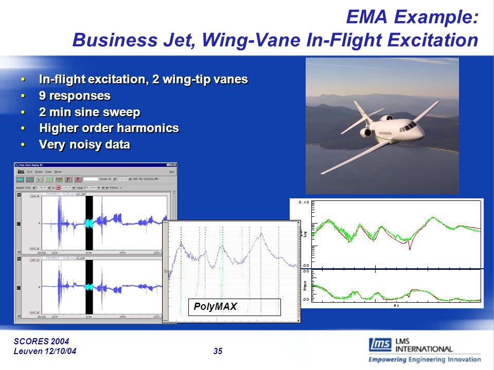 SCORES 2004 Leuven 12/10/04 35 EMA Example: Business Jet, Wing-Vane In-Flight Excitation In-flight excitation, 2 wing-tip vanesIn-flight excitation, 2