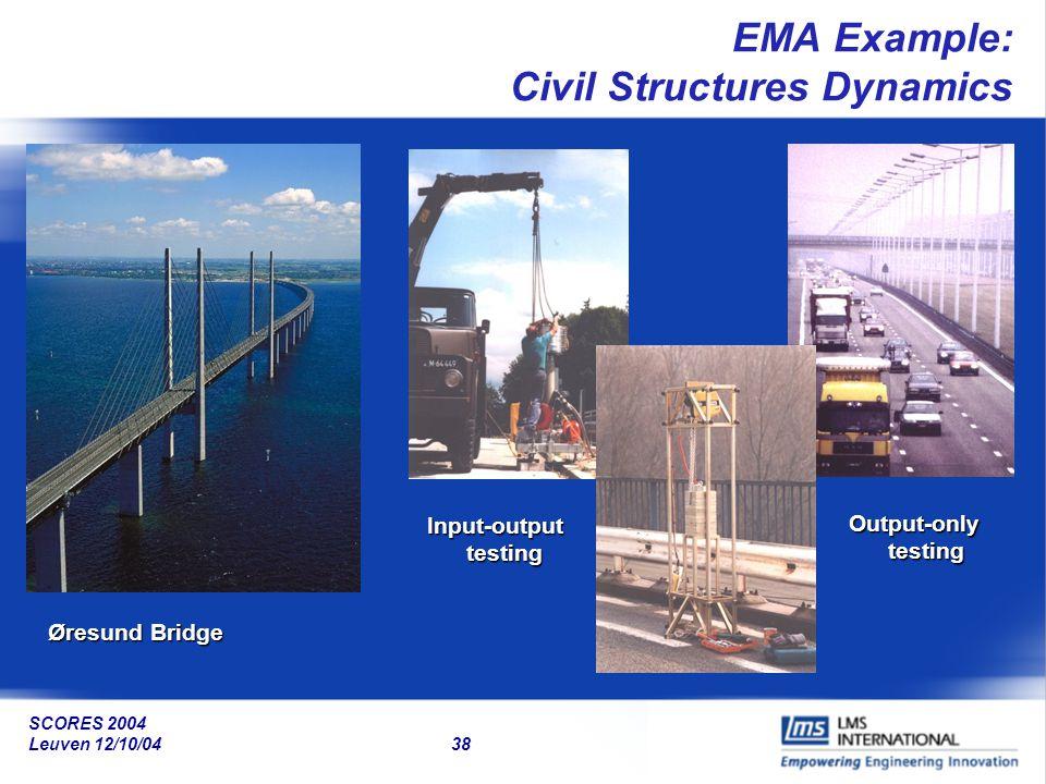 SCORES 2004 Leuven 12/10/04 38 EMA Example: Civil Structures Dynamics Øresund Bridge Input-output testing Output-only testing