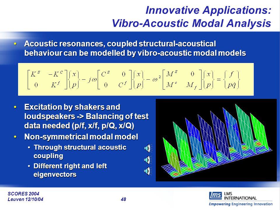 SCORES 2004 Leuven 12/10/04 48 Acoustic resonances, coupled structural-acoustical behaviour can be modelled by vibro-acoustic modal modelsAcoustic res