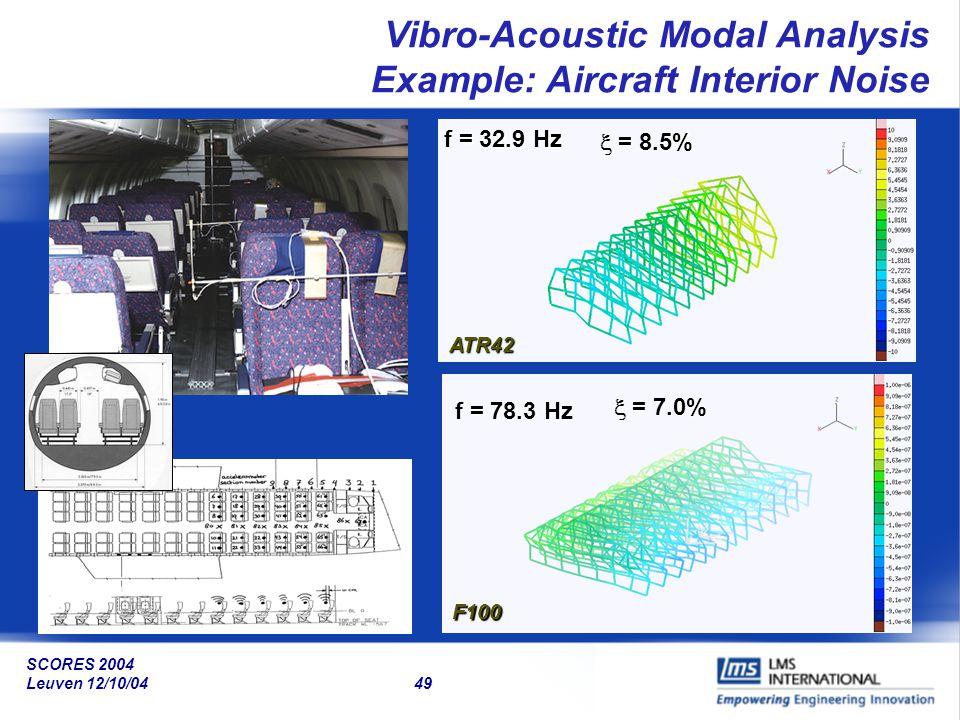 SCORES 2004 Leuven 12/10/04 49 f = 32.9 Hz  = 8.5% Vibro-Acoustic Modal Analysis Example: Aircraft Interior Noise f = 78.3 Hz  = 7.0% ATR42 F100