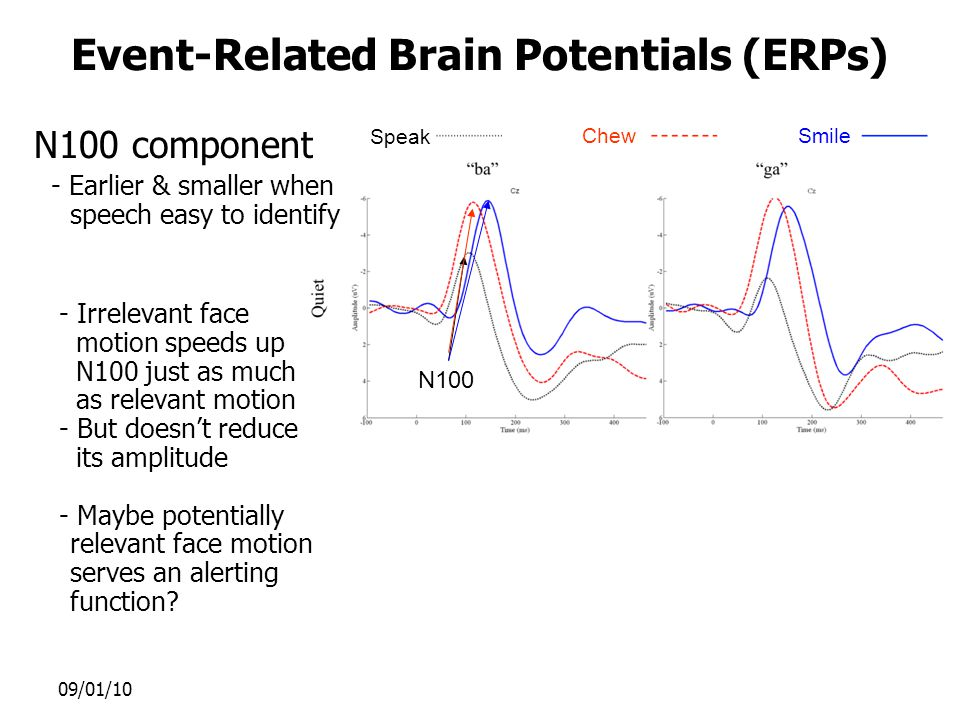 09/01/10Psyc / Ling / Comm 525 Fall 2010 N100 N100 component - Earlier & smaller when speech easy to identify - Irrelevant face motion speeds up N100 just as much as relevant motion - But doesn't reduce its amplitude - Maybe potentially relevant face motion serves an alerting function.