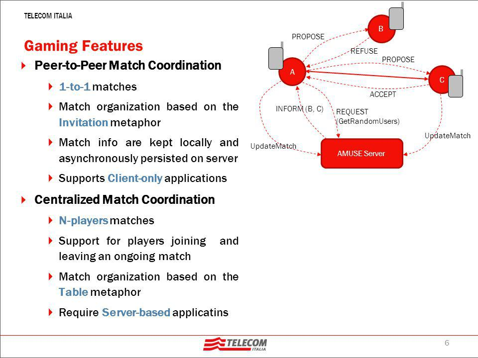 6 TELECOM ITALIA Gaming Features  Peer-to-Peer Match Coordination  1-to-1 matches  Match organization based on the Invitation metaphor  Match info are kept locally and asynchronously persisted on server  Supports Client-only applications  Centralized Match Coordination  N-players matches  Support for players joining and leaving an ongoing match  Match organization based on the Table metaphor  Require Server-based applicatins INFORM (B, C) PROPOSE REFUSE PROPOSE ACCEPT AMUSE Server A B C REQUEST (GetRandomUsers) UpdateMatch