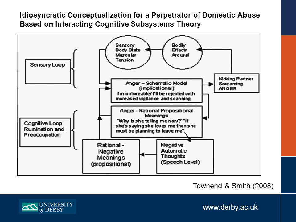 www.derby.ac.uk Idiosyncratic Conceptualization for a Perpetrator of Domestic Abuse Based on Interacting Cognitive Subsystems Theory Townend & Smith (2008)