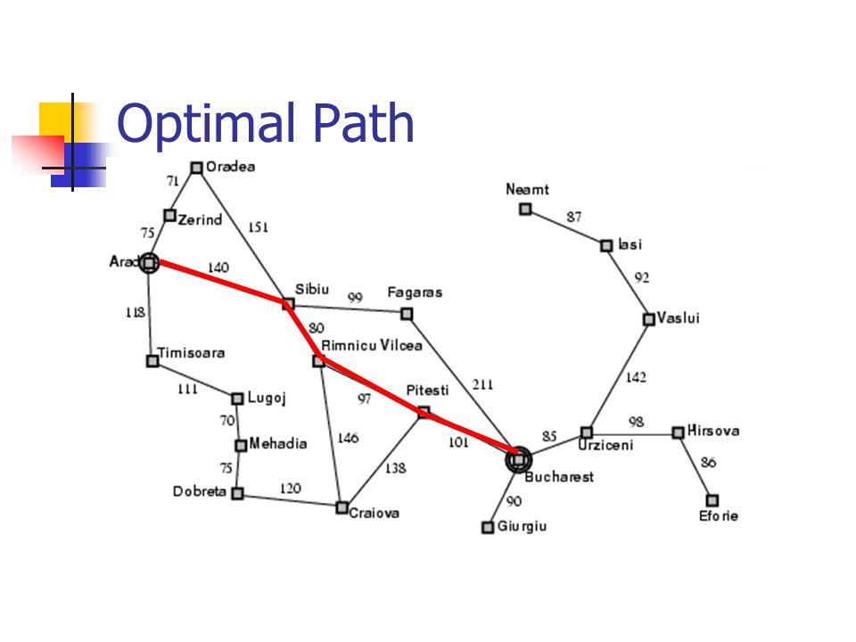 Optimal Path