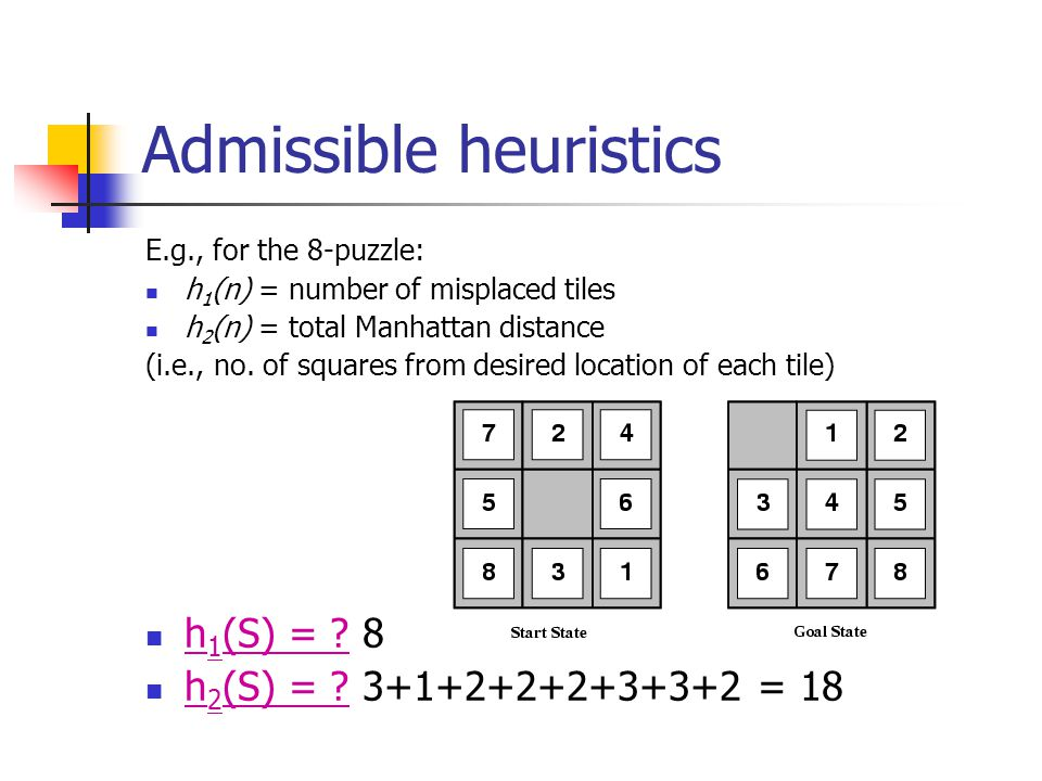Admissible heuristics E.g., for the 8-puzzle: h 1 (n) = number of misplaced tiles h 2 (n) = total Manhattan distance (i.e., no.