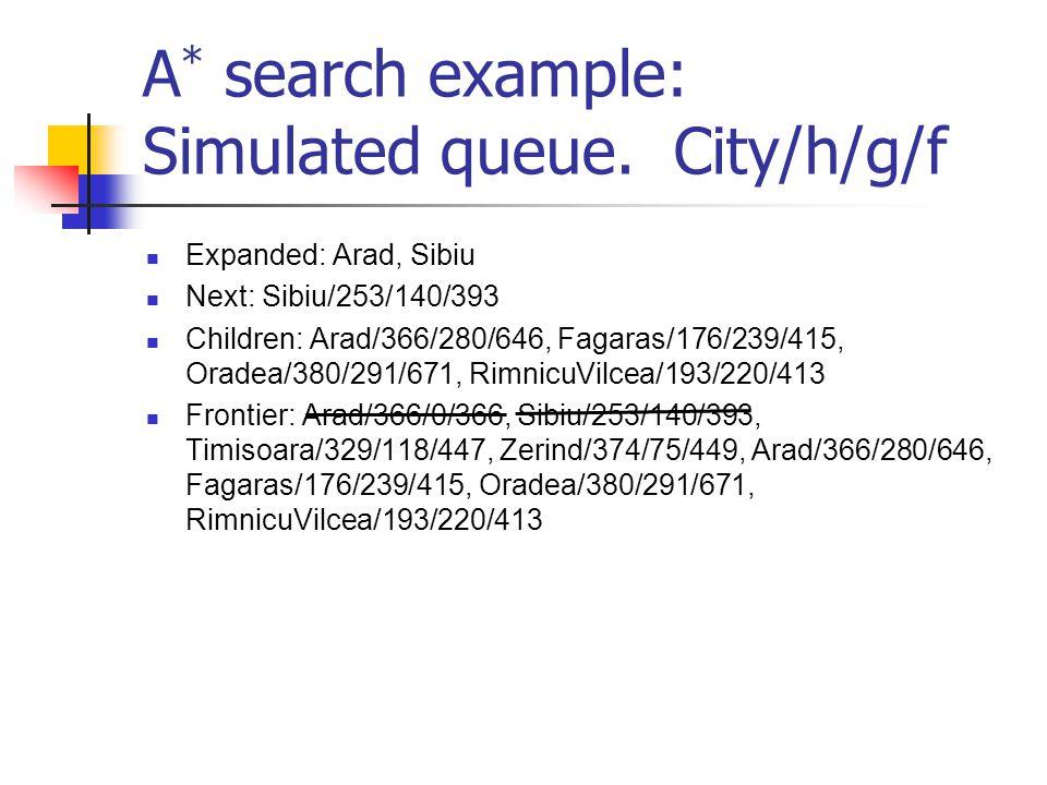 A * search example: Simulated queue. City/h/g/f Expanded: Arad, Sibiu Next: Sibiu/253/140/393 Children: Arad/366/280/646, Fagaras/176/239/415, Oradea/