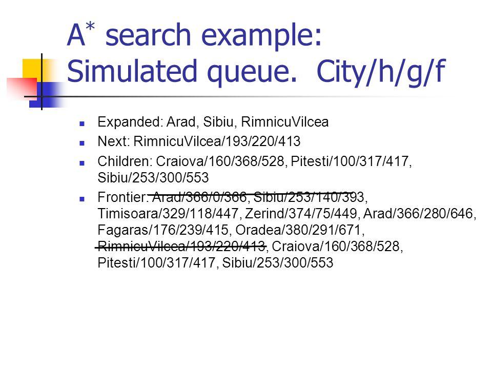 A * search example: Simulated queue. City/h/g/f Expanded: Arad, Sibiu, RimnicuVilcea Next: RimnicuVilcea/193/220/413 Children: Craiova/160/368/528, Pi