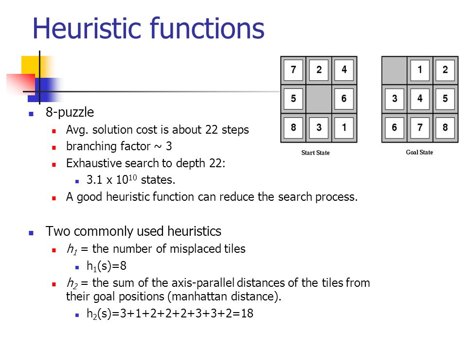 Heuristic functions 8-puzzle Avg. solution cost is about 22 steps branching factor ~ 3 Exhaustive search to depth 22: 3.1 x 10 10 states. A good heuri