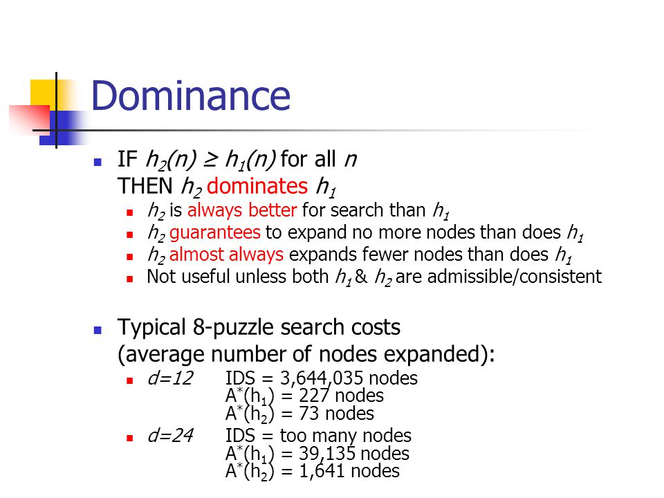 Dominance IF h 2 (n) ≥ h 1 (n) for all n THEN h 2 dominates h 1 h 2 is always better for search than h 1 h 2 guarantees to expand no more nodes than does h 1 h 2 almost always expands fewer nodes than does h 1 Not useful unless both h 1 & h 2 are admissible/consistent Typical 8-puzzle search costs (average number of nodes expanded): d=12IDS = 3,644,035 nodes A * (h 1 ) = 227 nodes A * (h 2 ) = 73 nodes d=24 IDS = too many nodes A * (h 1 ) = 39,135 nodes A * (h 2 ) = 1,641 nodes