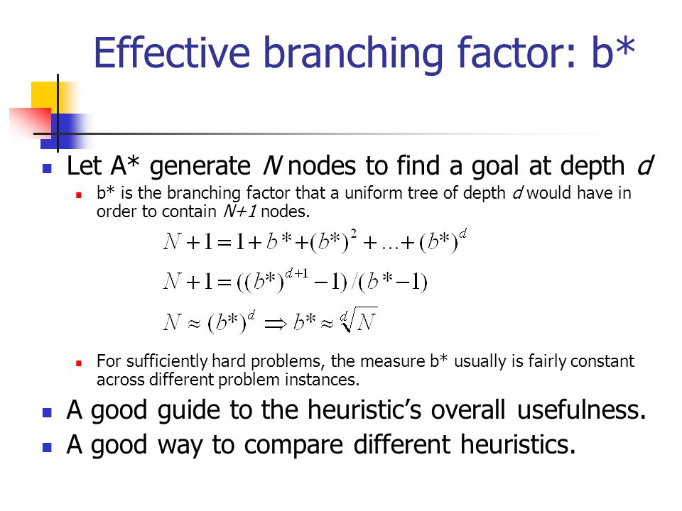 Effective branching factor: b* Let A* generate N nodes to find a goal at depth d b* is the branching factor that a uniform tree of depth d would have in order to contain N+1 nodes.