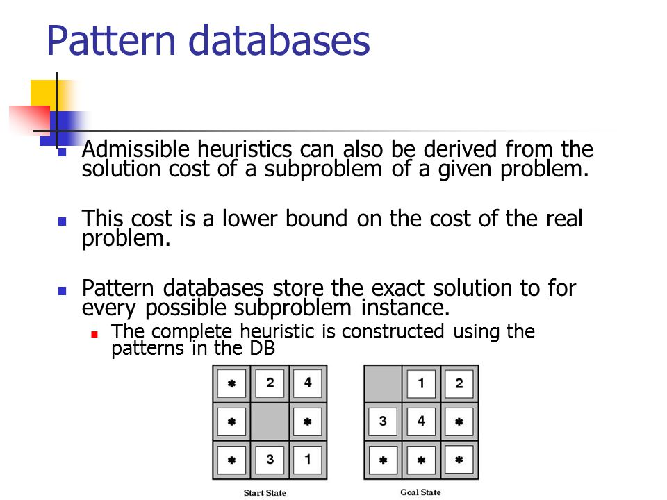 Pattern databases Admissible heuristics can also be derived from the solution cost of a subproblem of a given problem. This cost is a lower bound on t