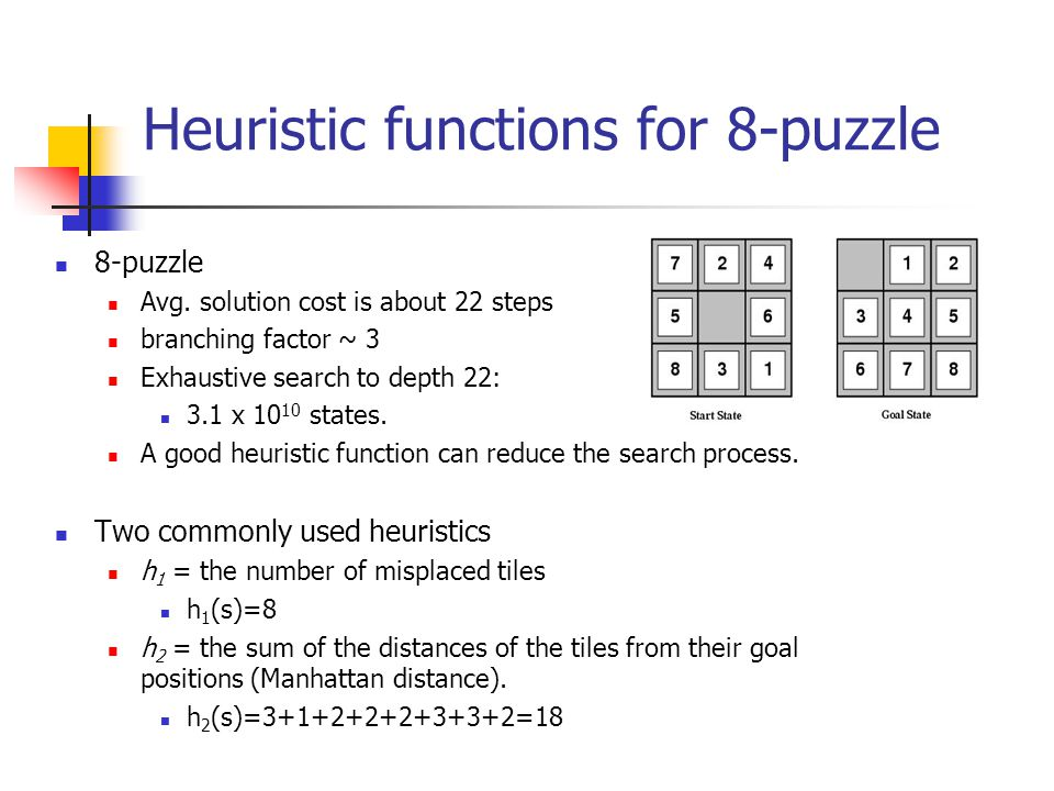 Heuristic functions for 8-puzzle 8-puzzle Avg.
