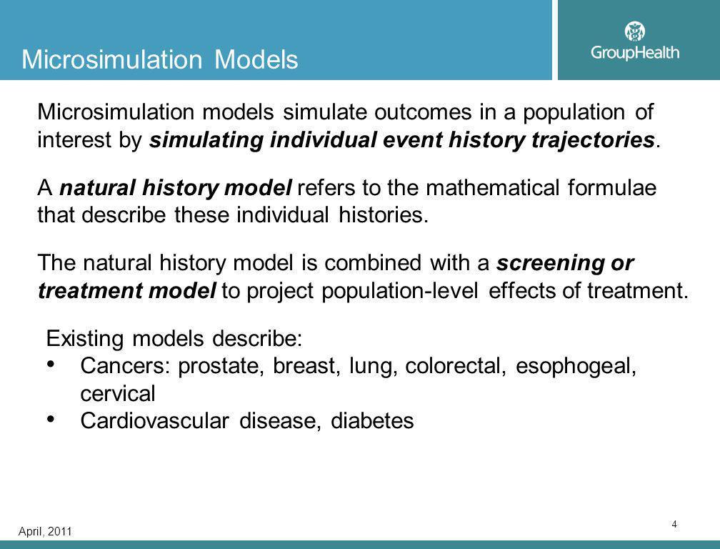 JSM Vancouver, 2010 15 Bayesian MSM Calibration Overlap Statistic Compare prior and posterior distributions Garret & Zeger `Latent Class Model Diagnostics , Biometrics, 2000 0.79 0.51