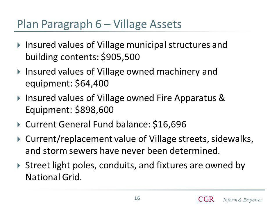 Inform & Empower CGR  Insured values of Village municipal structures and building contents: $905,500  Insured values of Village owned machinery and equipment: $64,400  Insured values of Village owned Fire Apparatus & Equipment: $898,600  Current General Fund balance: $16,696  Current/replacement value of Village streets, sidewalks, and storm sewers have never been determined.