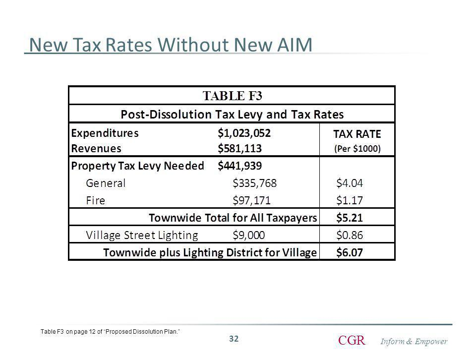 Inform & Empower CGR New Tax Rates Without New AIM 32 Table F3 on page 12 of Proposed Dissolution Plan.