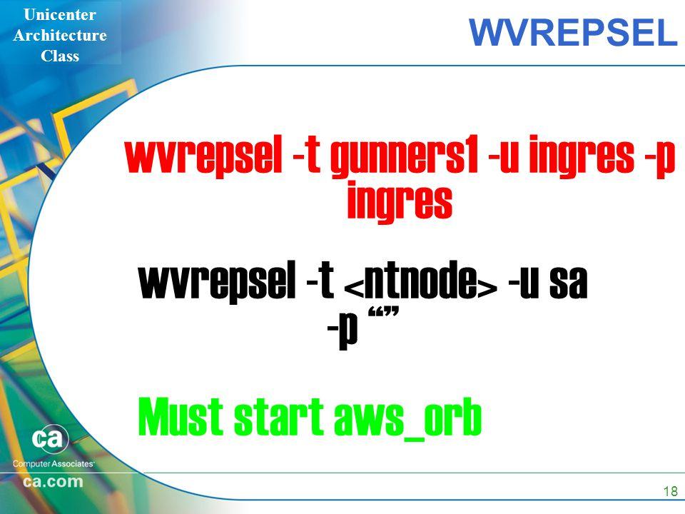 Unicenter Architecture Class 18 WVREPSEL wvrepsel -t gunners1 -u ingres -p ingres wvrepsel -t -u sa -p Must start aws_orb
