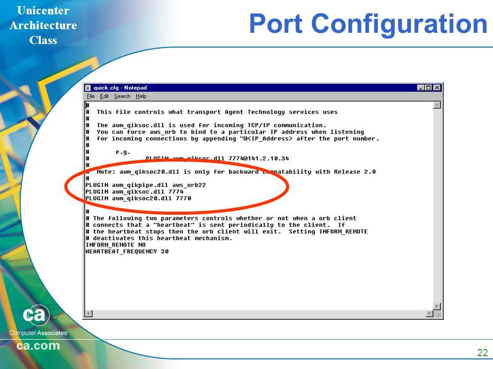 Unicenter Architecture Class 22 Port Configuration