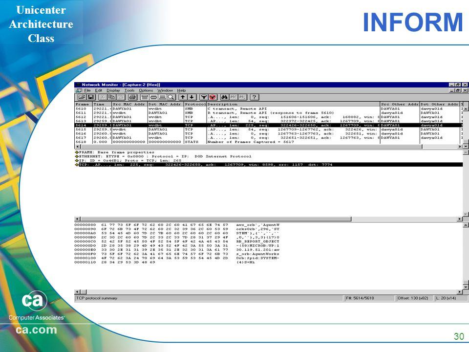 Unicenter Architecture Class 30 INFORM