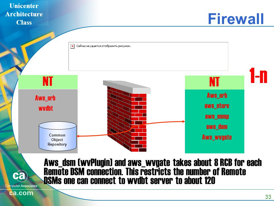 Unicenter Architecture Class 33 Firewall NT Common Object Repository Aws_orb aws_store aws_snmp aws_dsm Aws_wvgate Aws_orb wvdbt Aws_dsm (wvPlugin) and aws_wvgate takes about 8 RCB for each Remote DSM connection.