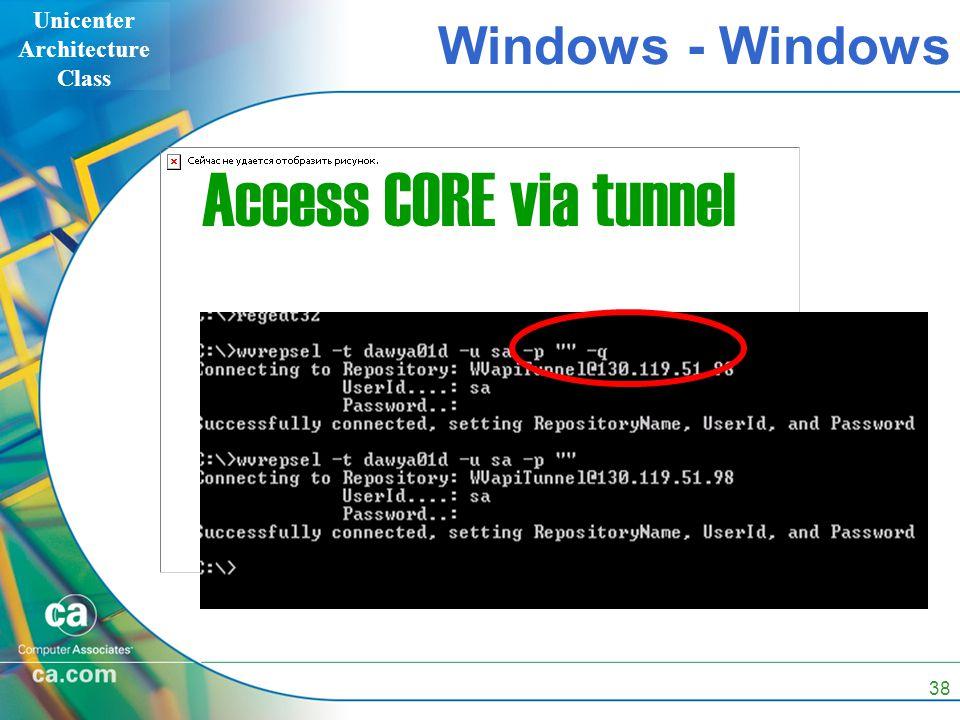Unicenter Architecture Class 38 Access CORE via tunnel Windows - Windows
