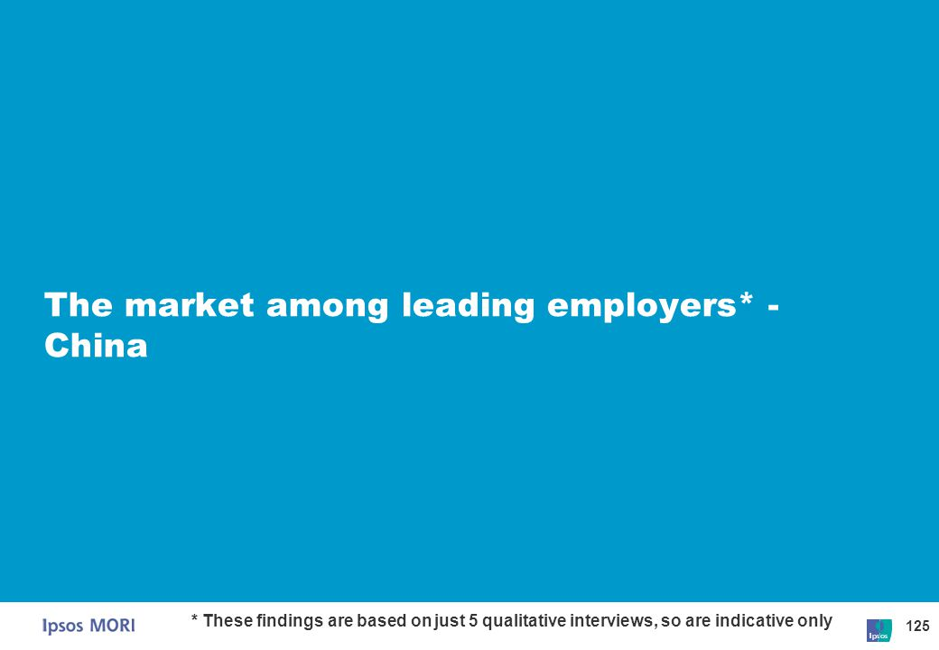 125 The market among leading employers* - China * These findings are based on just 5 qualitative interviews, so are indicative only