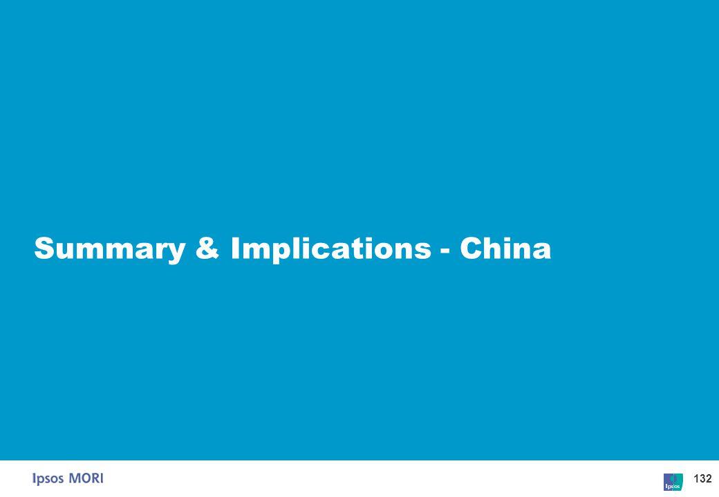 132 Summary & Implications - China
