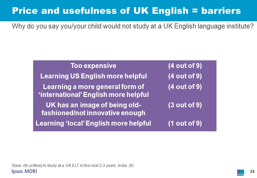 34 Price and usefulness of UK English = barriers Why do you say you/your child would not study at a UK English language institute? Base: All unlikely