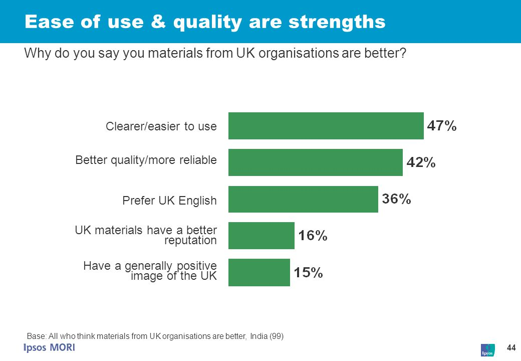 44 Ease of use & quality are strengths Why do you say you materials from UK organisations are better? Base: All who think materials from UK organisati