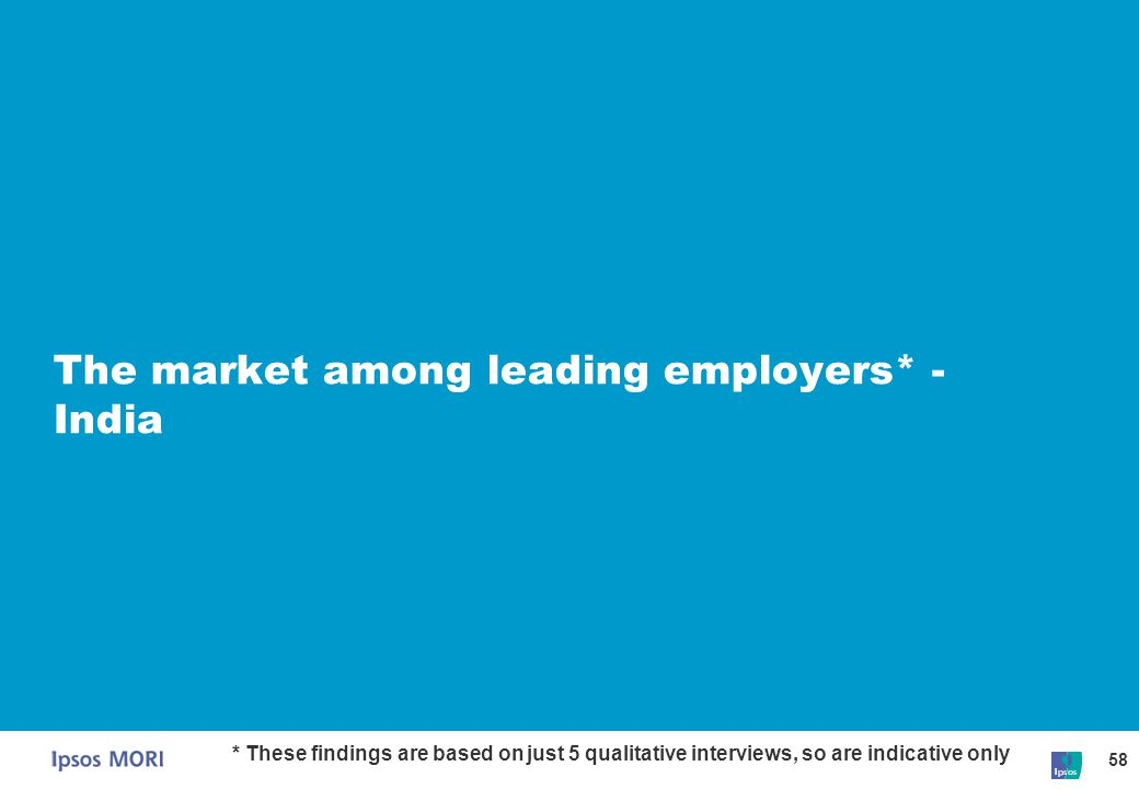 58 The market among leading employers* - India * These findings are based on just 5 qualitative interviews, so are indicative only