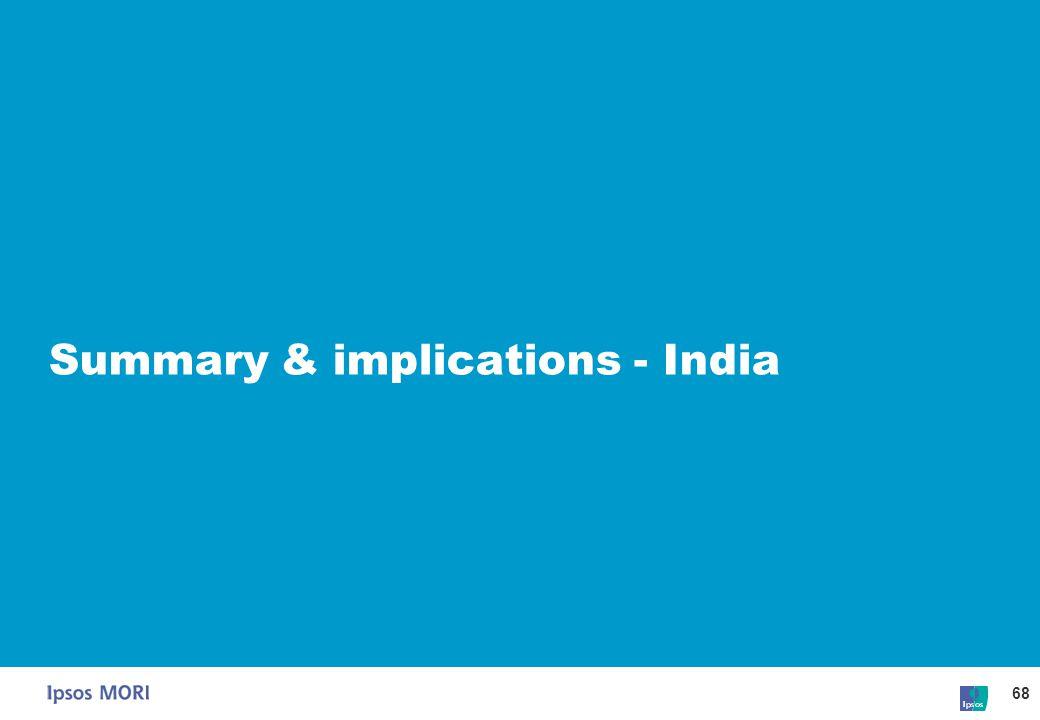 68 Summary & implications - India