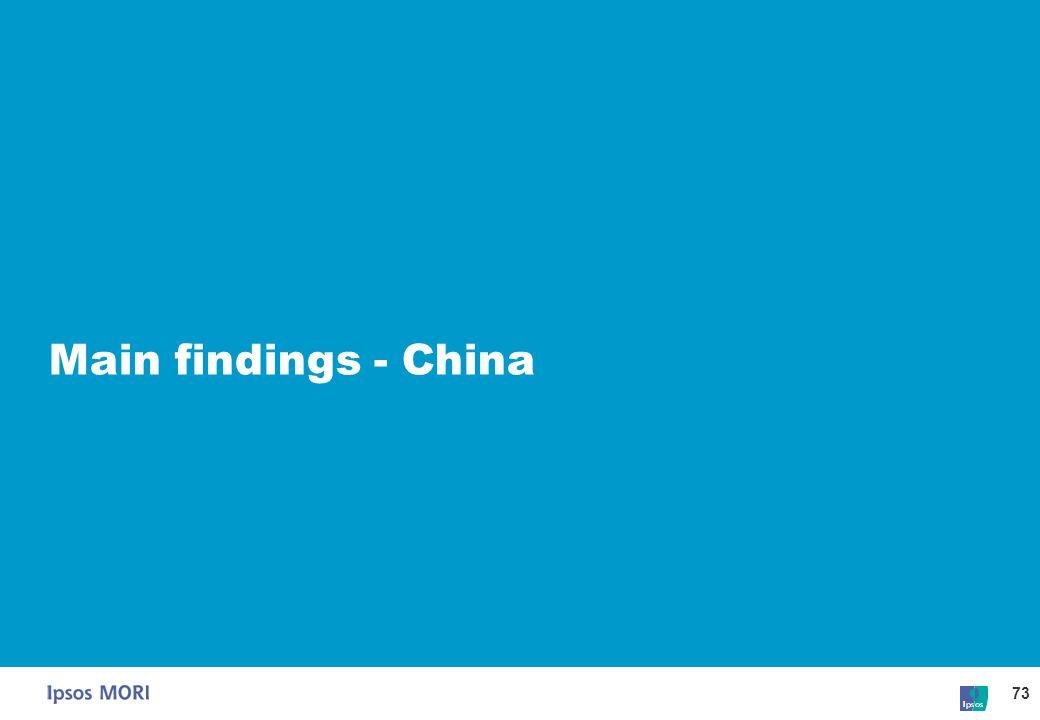 73 Main findings - China