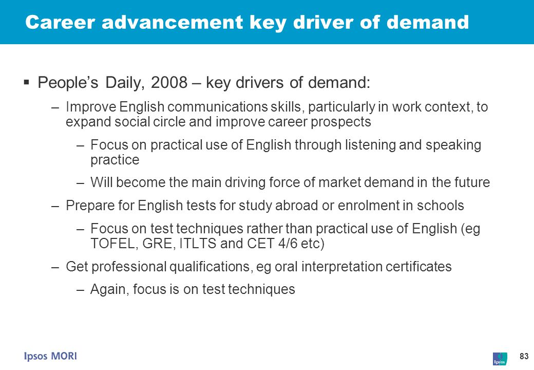 83 Career advancement key driver of demand  People's Daily, 2008 – key drivers of demand: –Improve English communications skills, particularly in wor