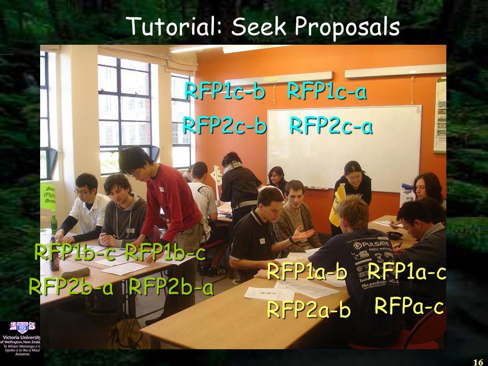 16 Tutorial: Seek Proposals RFP1c-bRFP1c-a RFP2c-bRFP2c-a RFP1b-cRFP1b-c RFP2b-aRFP2b-a RFP1a-bRFP1a-c RFP2a-b RFPa-c