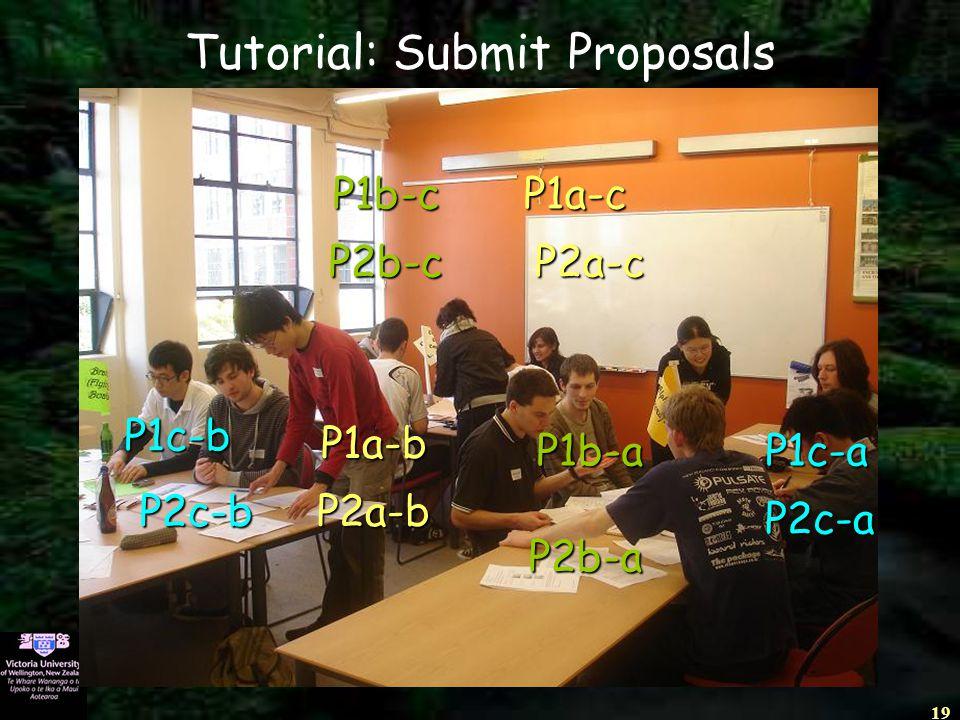 19 Tutorial: Submit Proposals P1c-b P1c-a P2c-b P2c-a P1b-c P1b-a P2b-c P2b-a P1a-b P1a-c P2a-b P2a-c