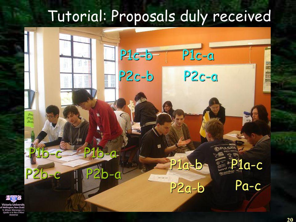 20 Tutorial: Proposals duly receivedP1c-bP2c-bP1c-aP2c-a P1b-cP1b-a P2b-cP2b-a P1a-bP1a-c P2a-b Pa-c