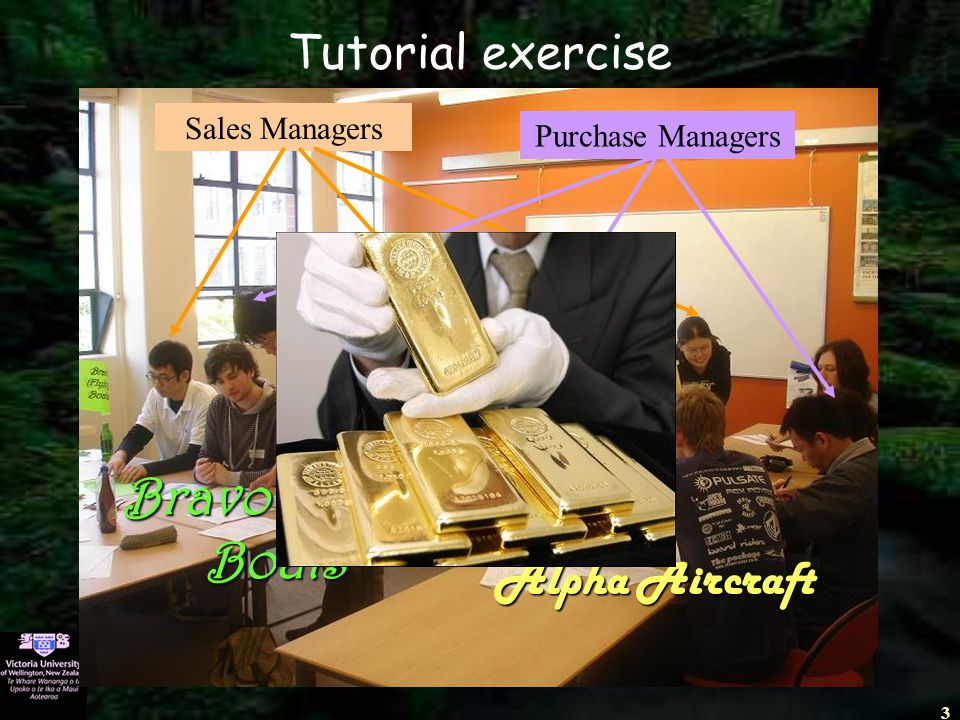 3 Tutorial exercise Bravo Flying Boats Alpha Aircraft Charlies Cargo Sales Managers Purchase Managers
