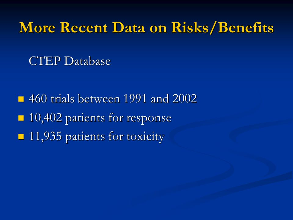 More Recent Data on Risks/Benefits CTEP Database 460 trials between 1991 and 2002 460 trials between 1991 and 2002 10,402 patients for response 10,402 patients for response 11,935 patients for toxicity 11,935 patients for toxicity
