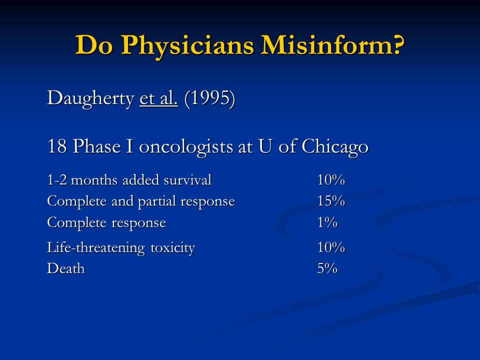 Do Physicians Misinform? Daugherty et al. (1995) 18 Phase I oncologists at U of Chicago 1-2 months added survival10% Complete and partial response15%