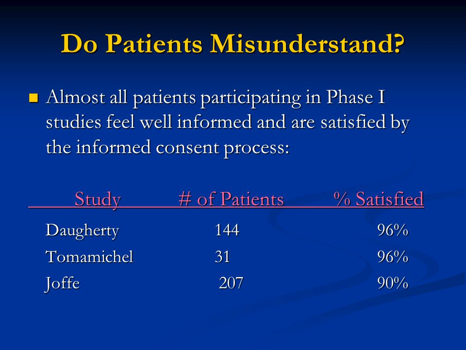 Do Patients Misunderstand? Almost all patients participating in Phase I studies feel well informed and are satisfied by the informed consent process: